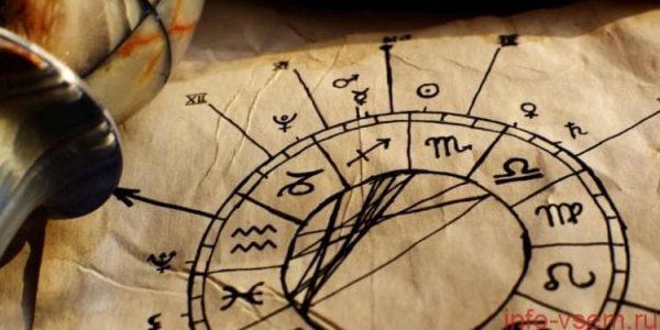 goroskop-61-750x375