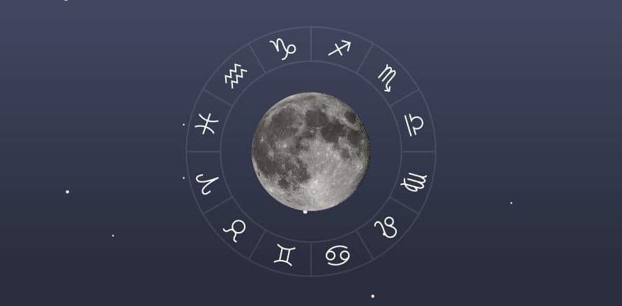 Картинки по запросу Как узнать свой лунный Знак Зодиака по дате рождения
