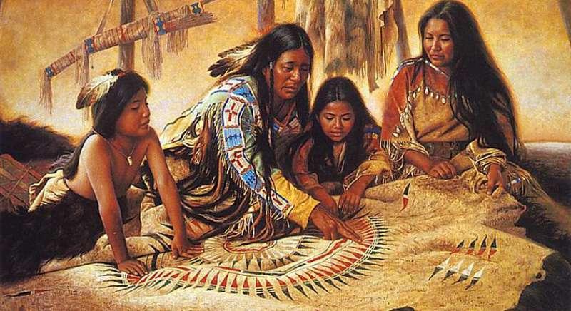"""Картинки по запросу """"Кто вы по знаку Зодиака американских индейцев"""""""