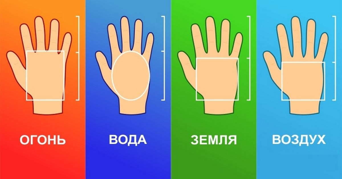 """Картинки по запросу """"ТЕСТ: какие тайны выдаст ваша форма руки"""""""