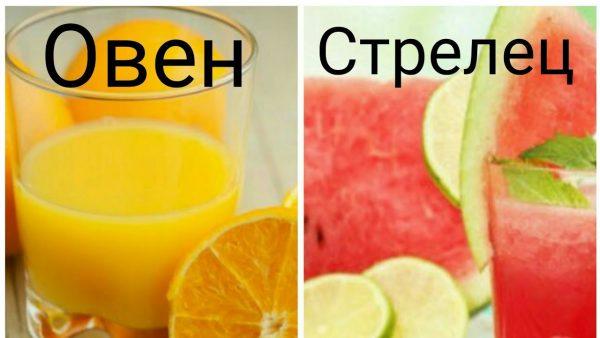 Какой ты напиток по знаку зодиака??? Узнай!!! - YouTube