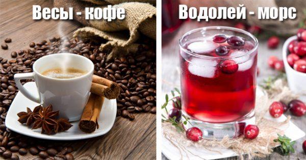 Какой вы напиток по знаку Зодиака - Эзотерика и самопознание
